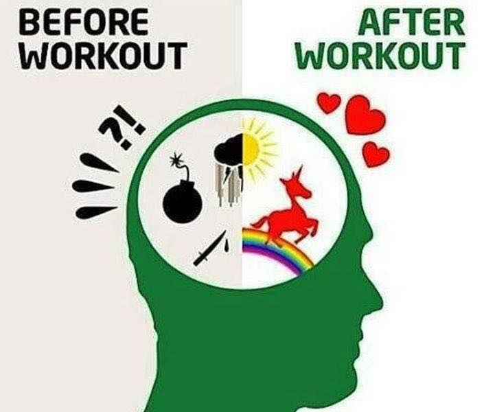 Before Workout After Workout meme